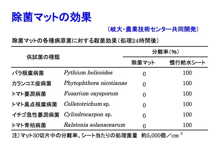 除菌マットの効果表